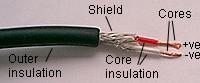 Kabel Balanced Audio